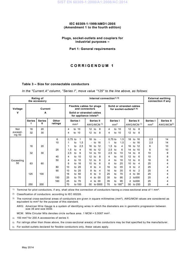 SIST EN 60309-1:2000/A1:2008/AC:2014 - popravek sestavljen samo iz IEC popravka, CLC-dokument ni bil izdan