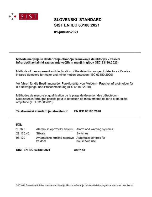 SIST EN IEC 63180:2021 - BARVE na PDF-str 15,16,17,18,19,22,23,24,25,27,28,30,31,32