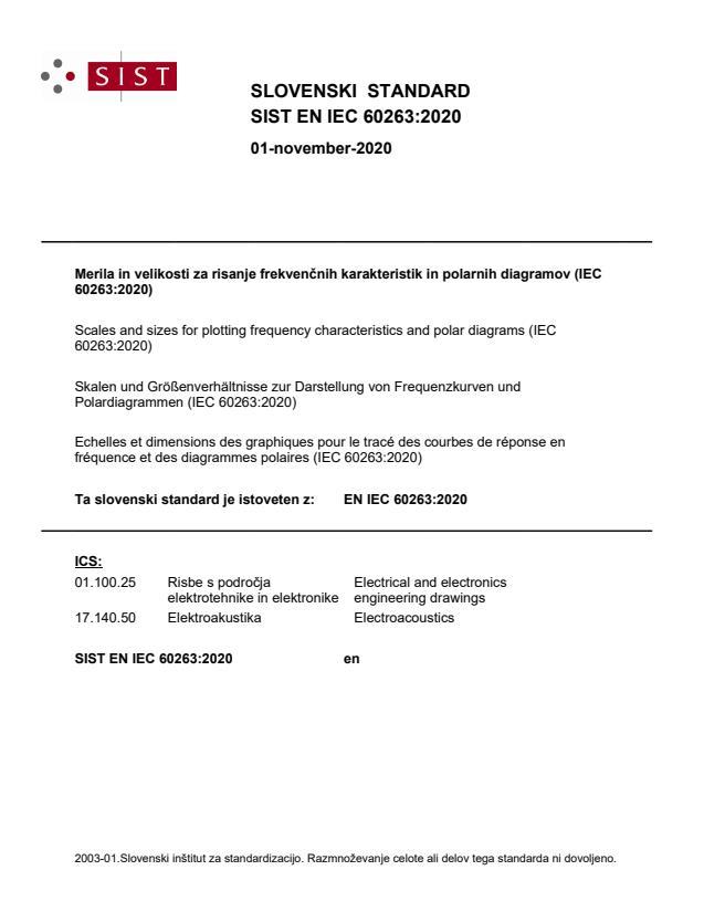 SIST EN IEC 60263:2020 - BARVE na PDF-str 13,14,15,16,17